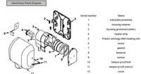 Сушилка для рук Oryth , Xelrator , DHL 2800