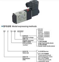 электромагнитный 3v310-10 2шт/много пневматические воздуха клапан 220В