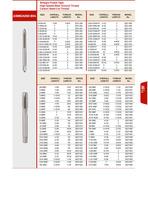 Ручной инструмент 1 PC HSS Machine Taps 5/8-11UNC ASME Cutting tools