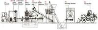 Оборудование для изготовления кирпича HYM qt4/15 QT4-15