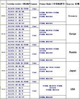 Потребительская электроника Fcolor PIXMA MG6340 Refill 450 451 600 Refill