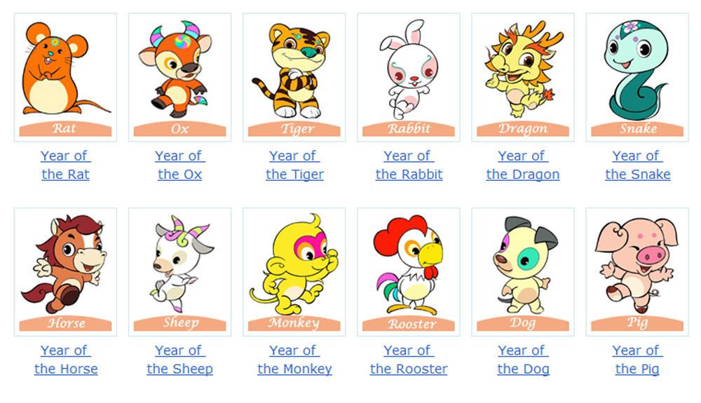 Signos zodiacales chinos imagui - Orden de los signos zodiacales ...