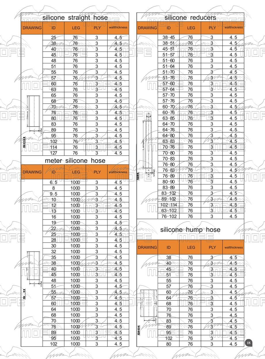 Sales Brochure 18