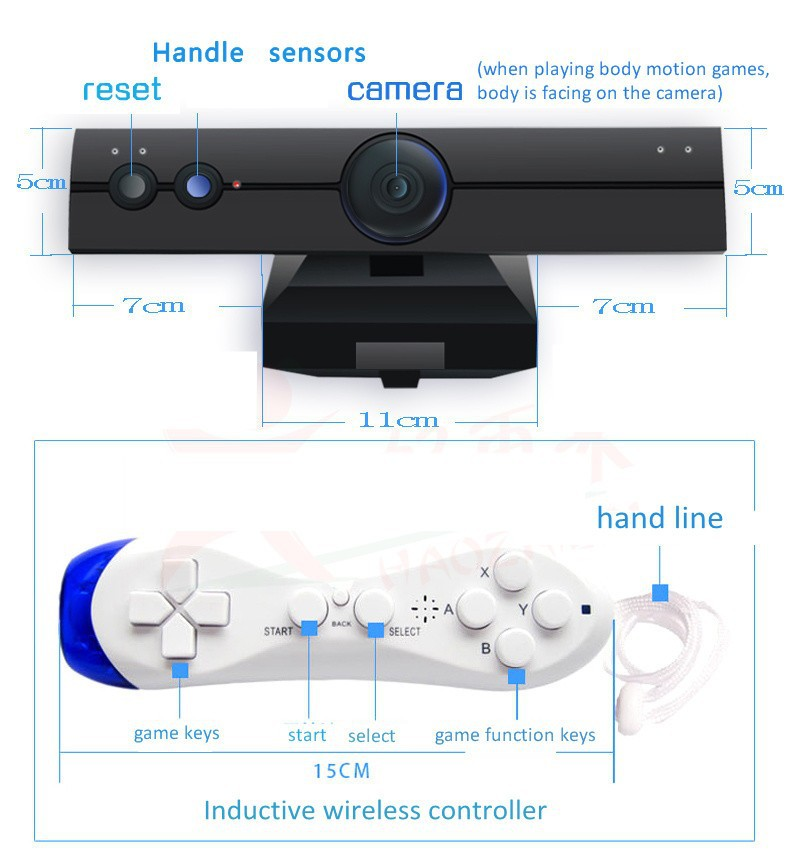console and controller details