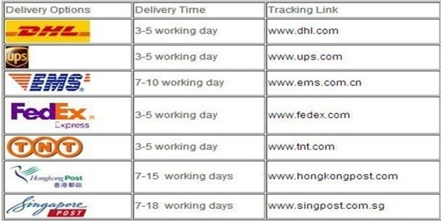 shipment term
