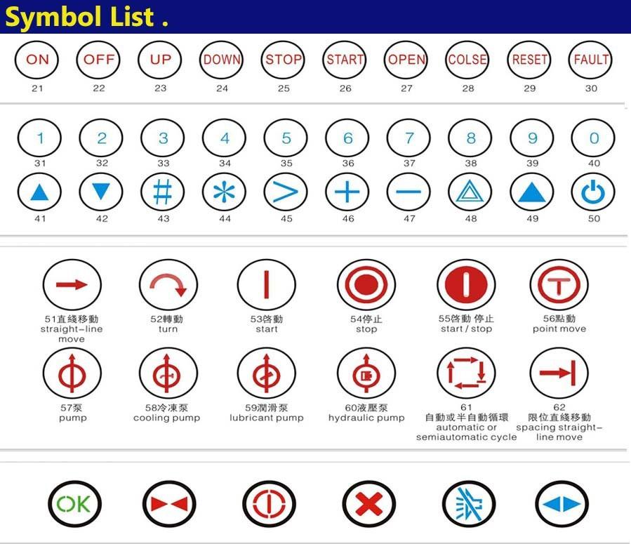 CMP all push button swithes Symbol list 002 show