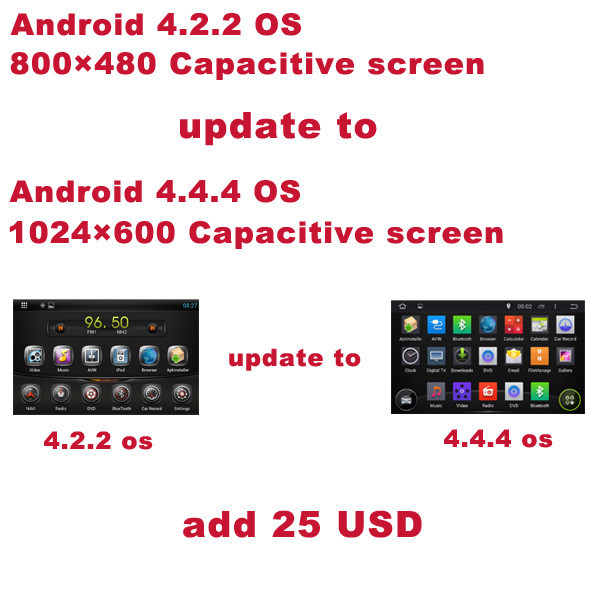 android 4.4.4 os