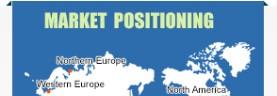 Market position-96