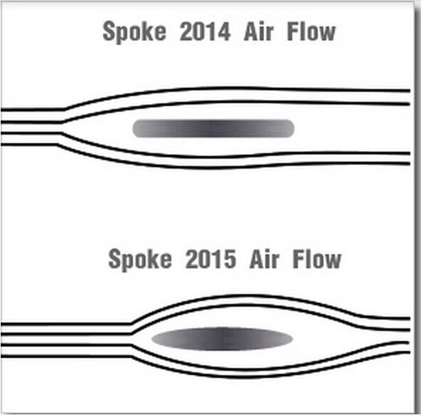 Spoke Air flow