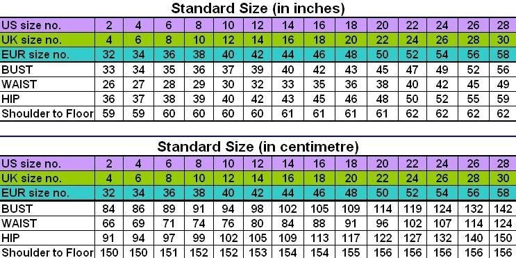 It's easy to measure your waist. And it's not just about your clothing size. Your waist circumference is a clue to whether you're at higher risk for type 2 diabetes, high blood pressure, high cholesterol, and heart disease. And all you need is a tape measure.