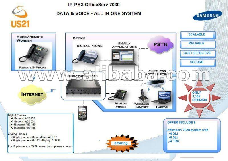 samsung officeserv 7100 programming manual
