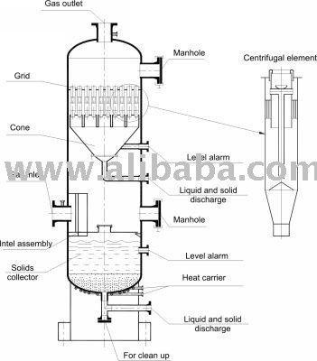 solid liquid gas lesson plans. pearson prentice hall