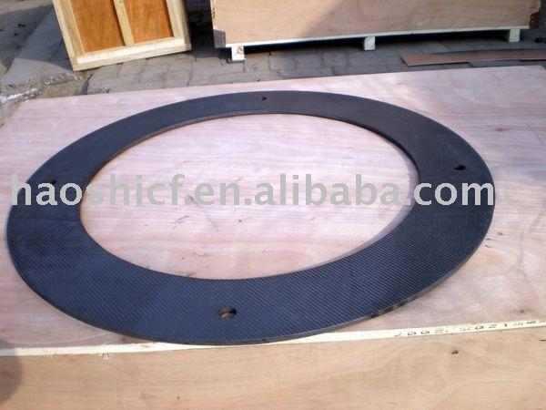 CFC plate