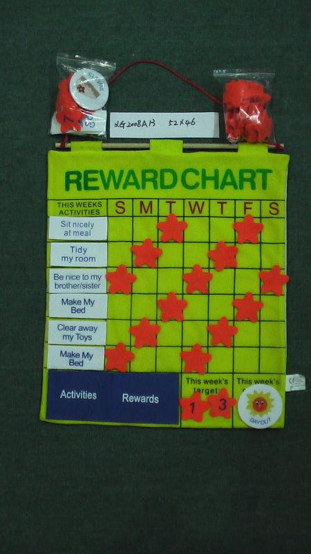Kindergarten Calendar Flip Chart : Calendar kindergarten
