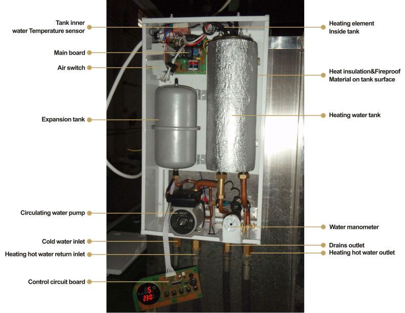 Calderas electricas para calefaccion central sistema de aire acondicionado - Sistema de calefaccion central ...