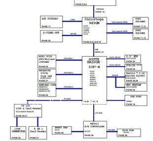 Электрические принципиальная схема для h c500 ноутбук основной