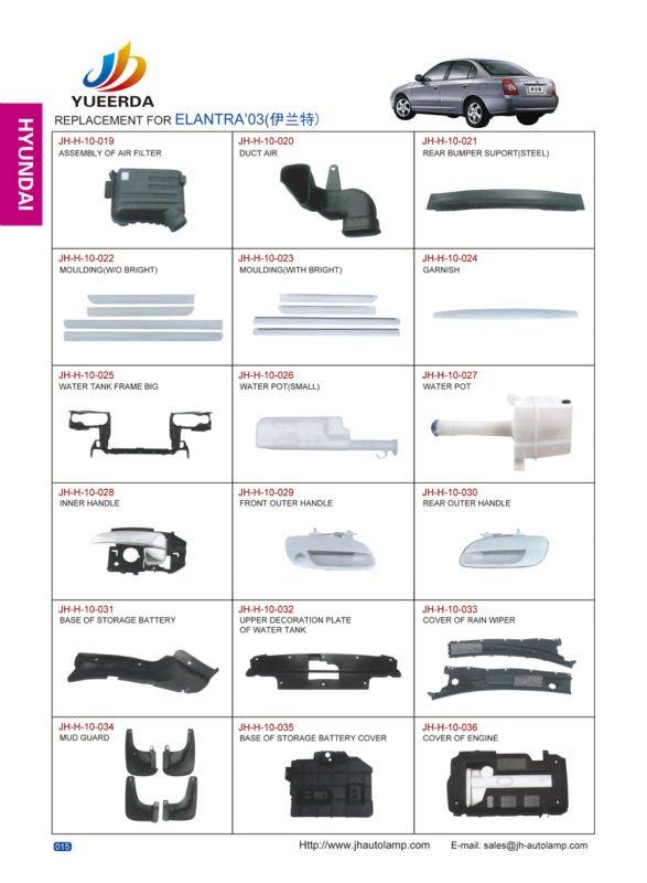 2003 Hyundai Elantra Parts Html Autos Post