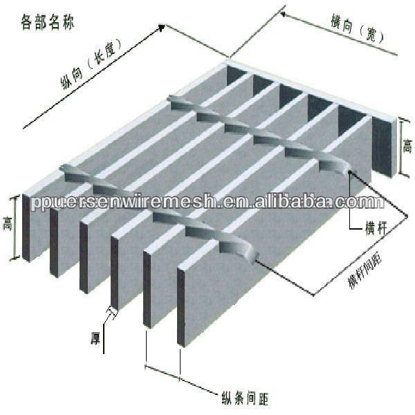 Grille plaque de sol galvanis soud caillebotis en acier - Prix grille caillebotis acier galvanise ...
