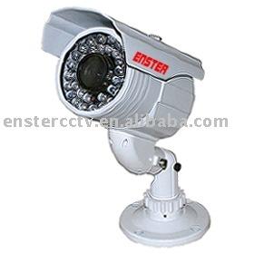 Remote Security Surveillance Cameras