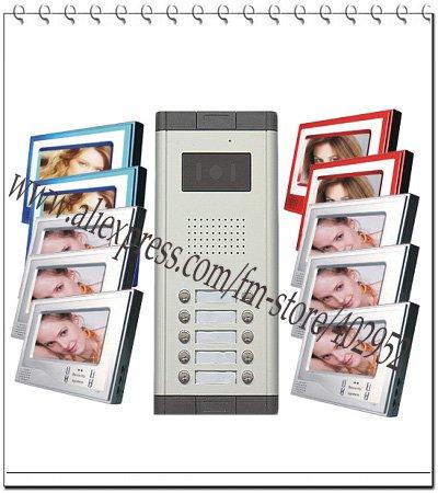 Alarm System For Apartment