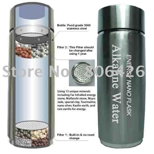 Free Shipping Plates Kangen Alkaline Water IonizerJapan Tech - Alkaline water bottle
